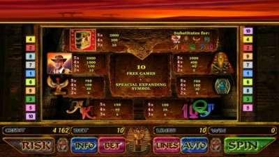 Особенности игры в автомат Book of Ra